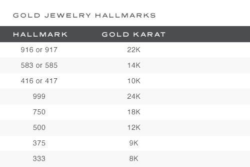 Decoding Jewelry Hallmarks