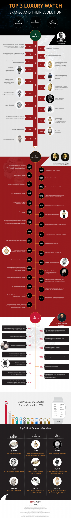 TrueFacet_Top 3 Luxury Brands and Their Evolution-v2