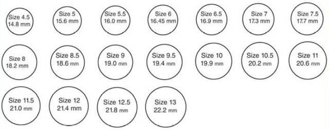 Guide to jewelry size and fit